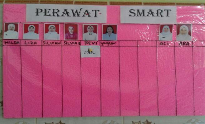 Perawat Smart