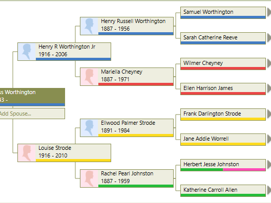 FULL Family Tree Maker 2011.rar