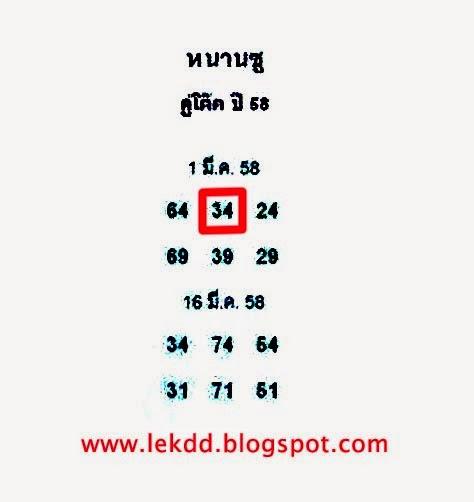 หวยซองหนานซู,หวยซองงวดนี้, ข่าวหวยงวดนี้,หวยเด็ดงวดนี้,เลขเด็ดงวดนี้, หวยหนานซู 16/03/58-1/03/58-16/2/58