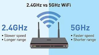 Rete 5 GHz