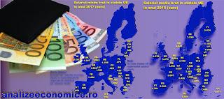 Topurile statelor UE după valoarea salariul mediu și a celui minim