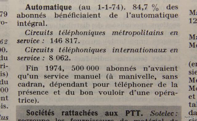 Quid 1976 article sur le téléphone manuel