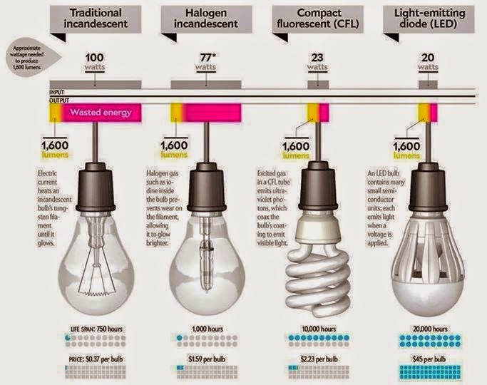 The Evolution Of Light Bulb together with 150 Watt Metal Halide Ballast Kit also T12952 Ossa Desert 250 Rufus furthermore File Fluorescent l  classic power circuit further 2006 Volvo V50 Fuse Box. on bulb wiring diagram