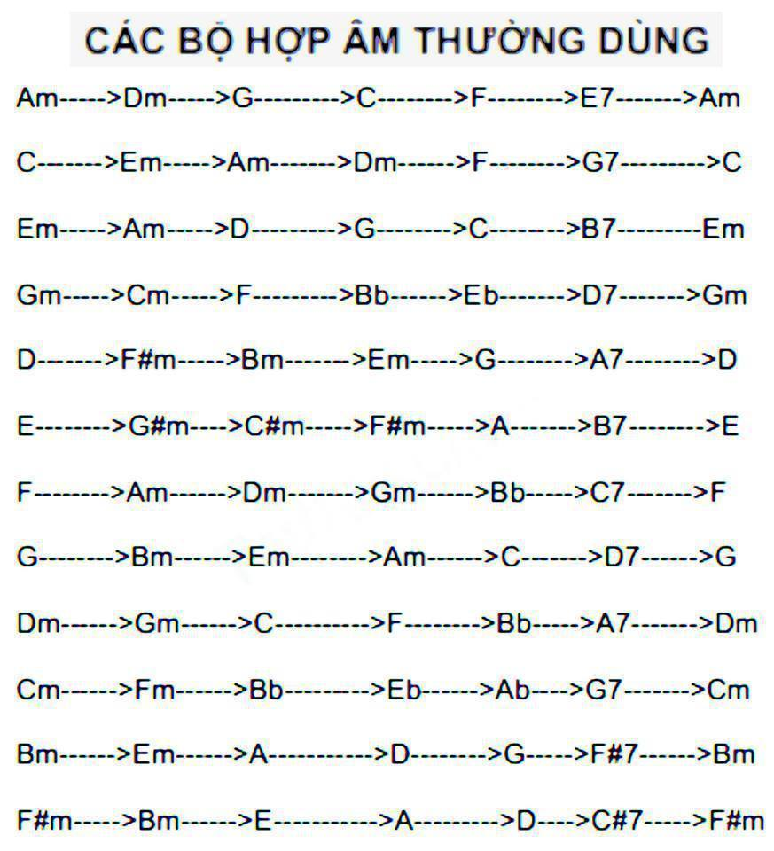 Bang Hop Am Guitar Related Keywords & Suggestions - Bang Hop Am