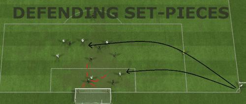 Goalkeeper attributes Defending set-pieces