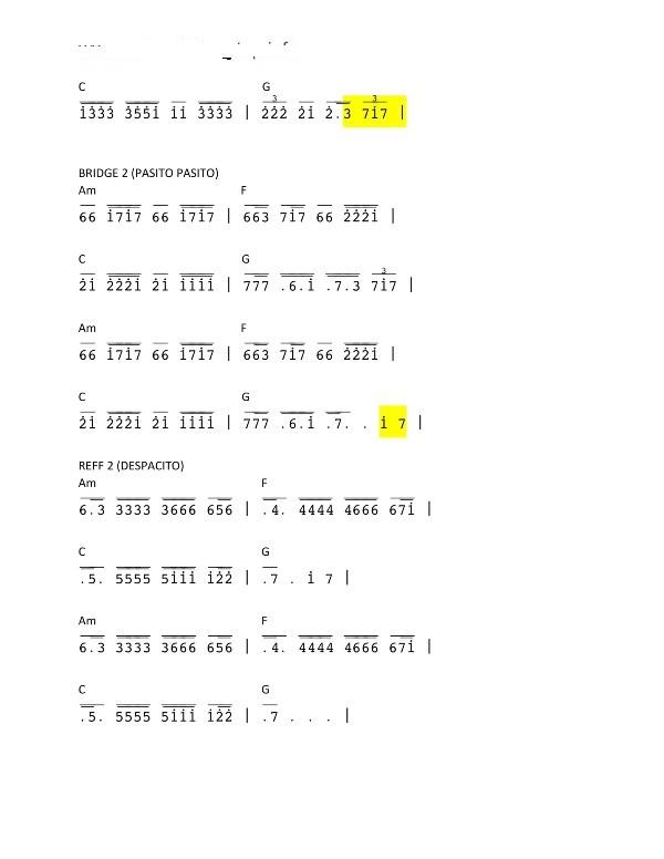 Not Angka Lagu Despacito Untuk Pianika Piano