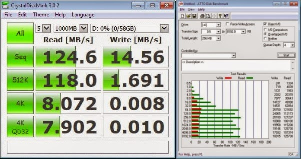 SP USB 3.0 J08 result
