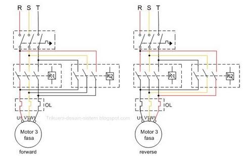3 phase induction motor wiring diagram Three Phase Motor Wiring Diagram 3 phase induction motor wiring diagram 3 inspiring automotive three phase motor wiring diagram