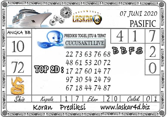 Prediksi Togel PASIFIC LASKAR4D 07 JUNI 2020