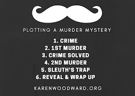 The Structure of a Murder Mystery in 5 Acts