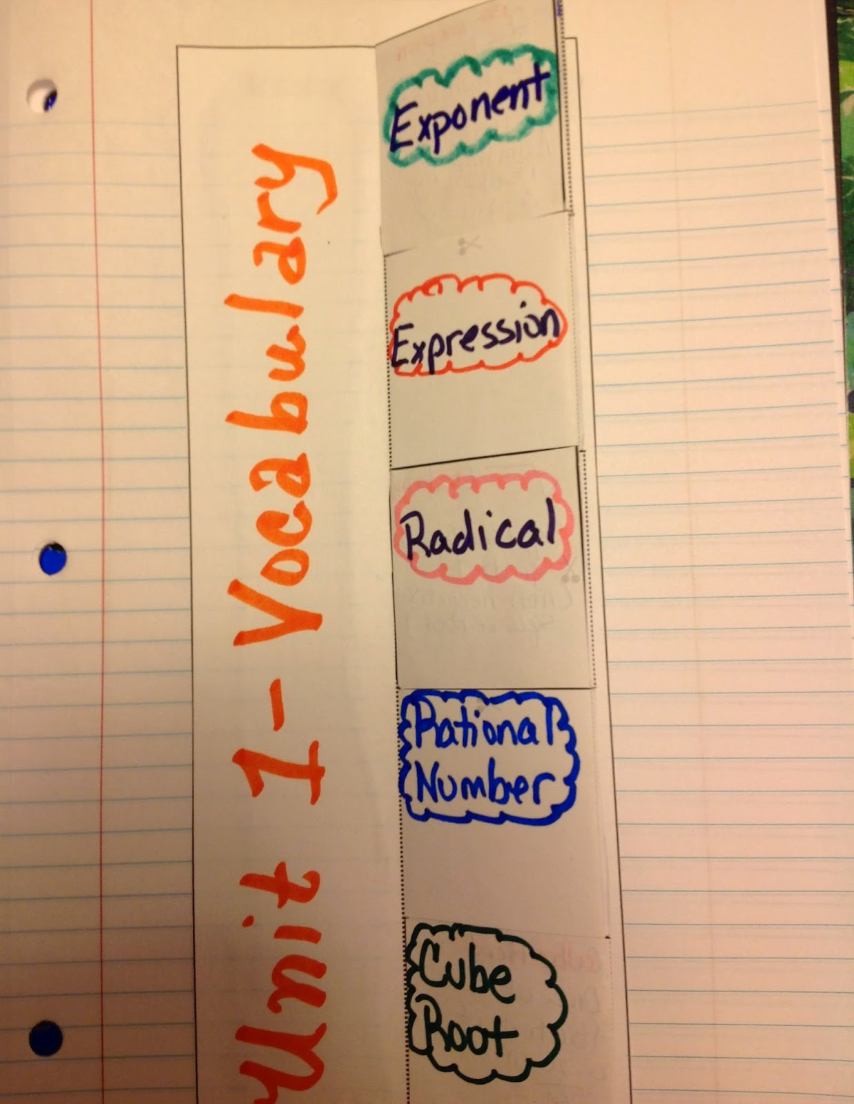 Equation Freak Vocabulary Unit 1 Pre Algebra