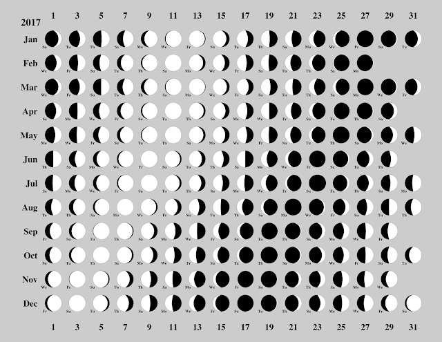 October 2017 Moon Phases Calendar