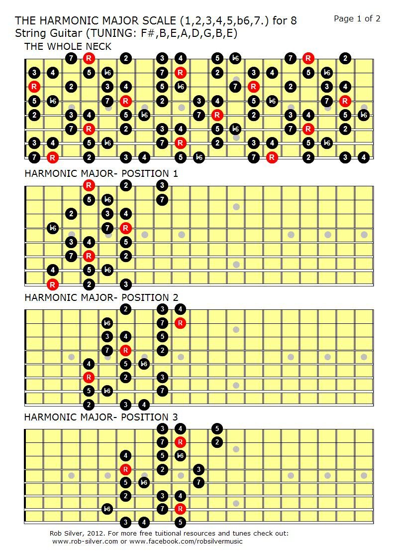 rob silver the harmonic major scale mapped out for eight string guitar. Black Bedroom Furniture Sets. Home Design Ideas