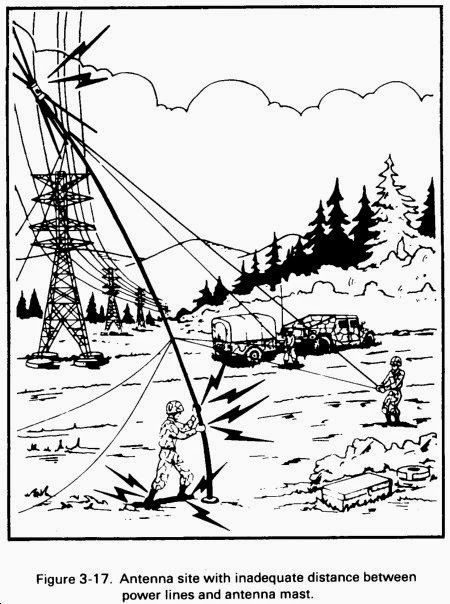 AI4WM Amateur Radio Blog: AN/GRC-26D, AB-155A/U Mast