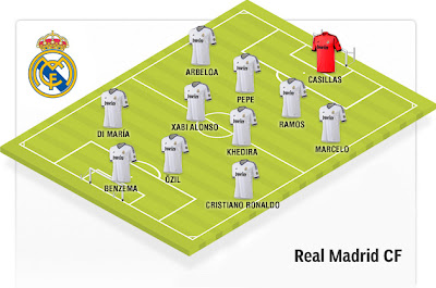 Real Madrid Ideal 11 season 2012- 2013