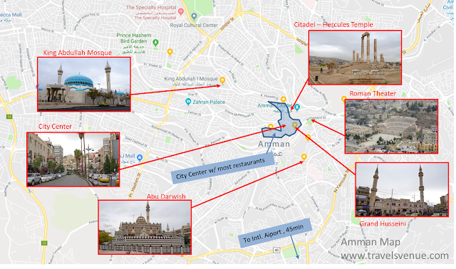 Sightseeing of the most important sites