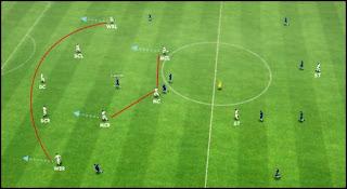 Gambar strategi taktikal bertahan apabila menggunakan formasi bolasepak 5-3-2
