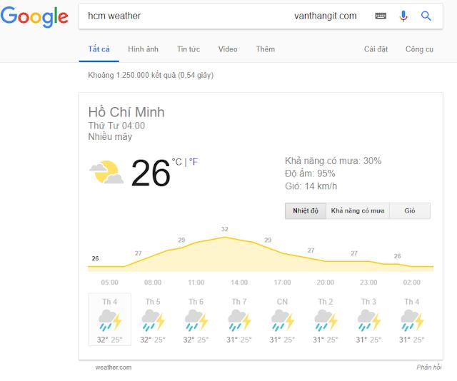 Tra cứu thời tiết nhanh chóng: