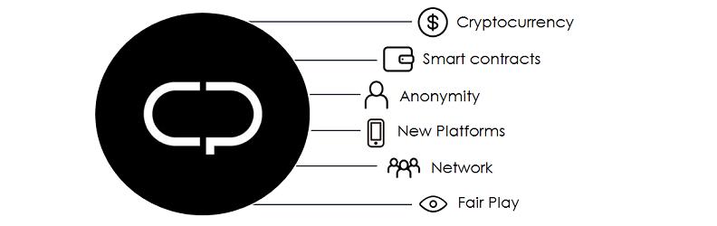 Cash Poker Pro Modern Platform The World Of Poker Cryptosmile Digital Currency News