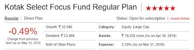 mutual-fund-kotak-select-focus-regular-plan
