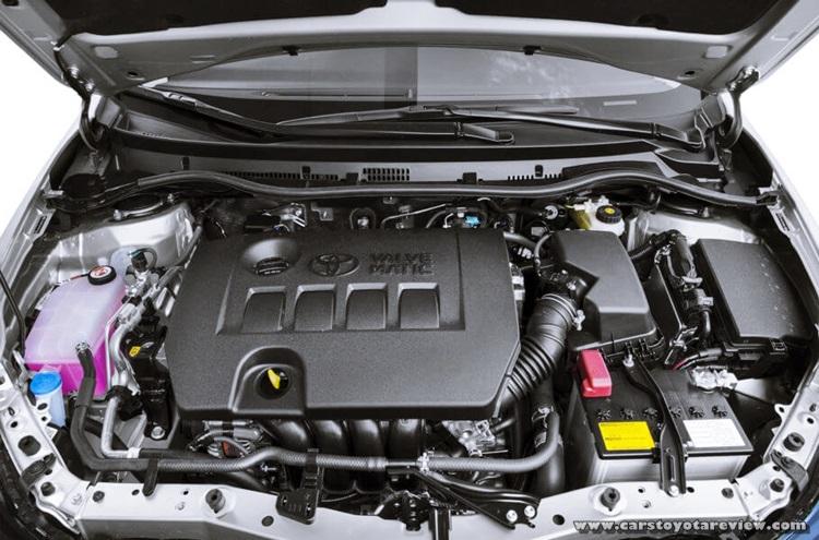 Toyota Corolla iM 2017 Automatic