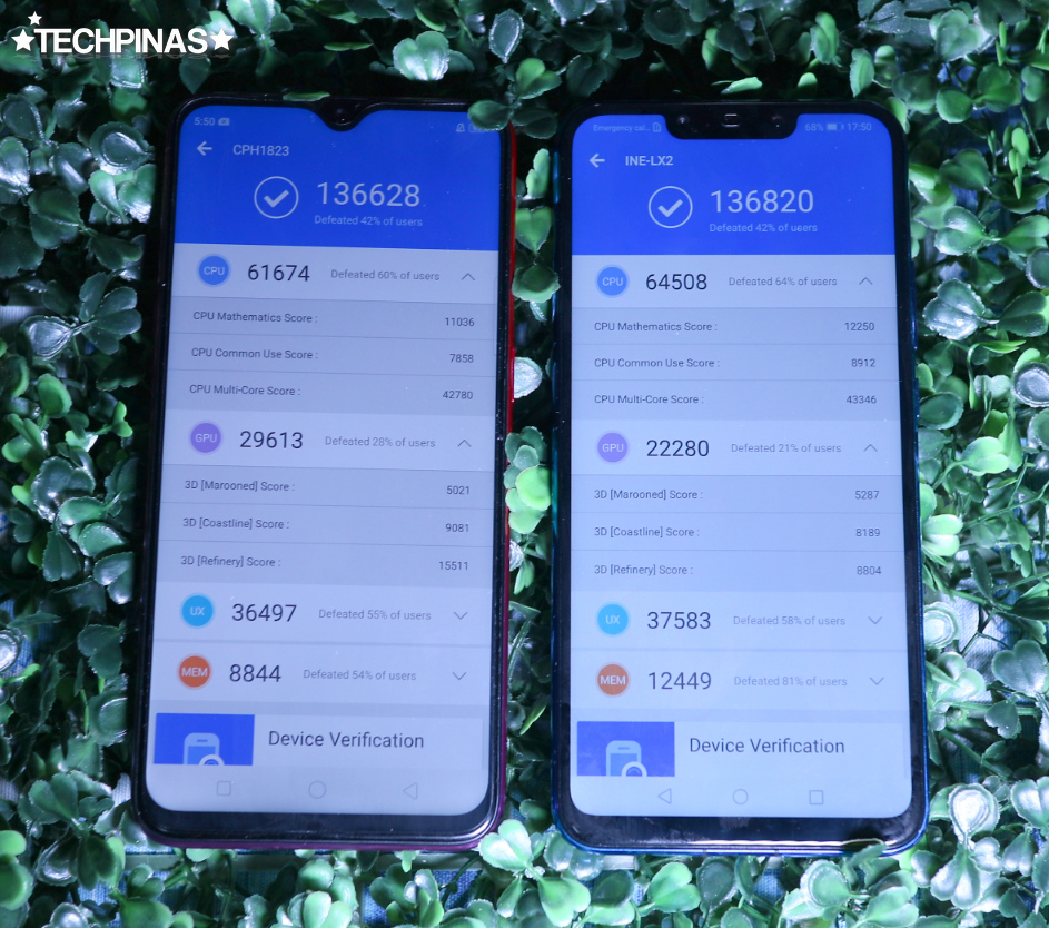 Huawei Nova 3i vs OPPO F9 Specs, Benchmark Scores, Price, and Design