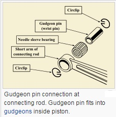 Gudgeon pin or piston pin