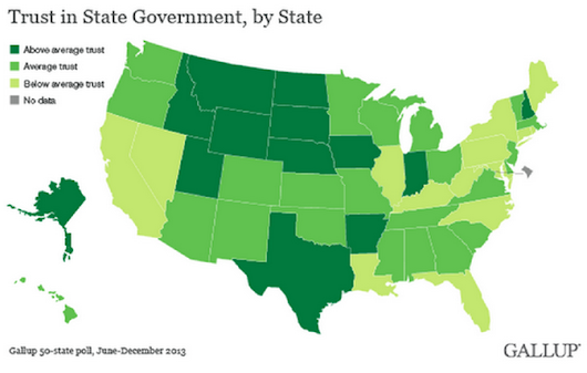 (POLITICS) Do You Trust State Government? Check Out Where Your State Ranks!