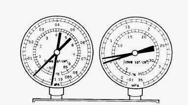 Car Air Conditioning DIY: How to check the car refrigerant
