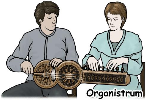 オルガニストルム Organistrum