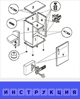инструкция по сборке мебели с описанием