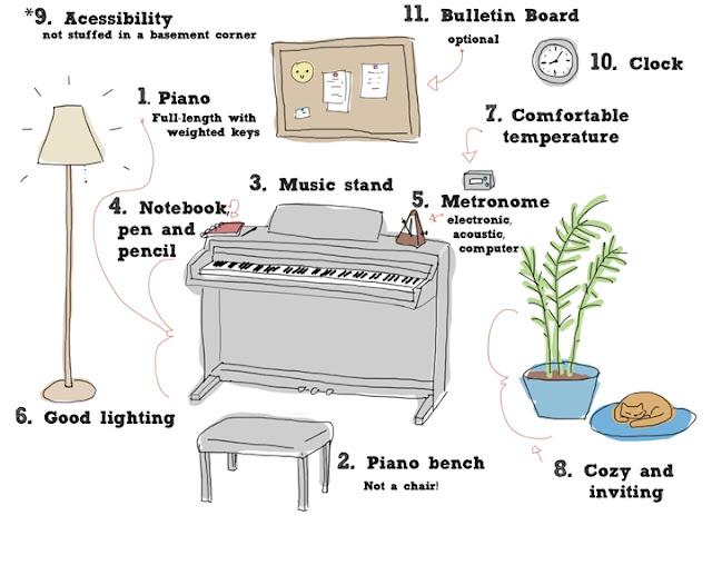 Không gian học đàn Piano