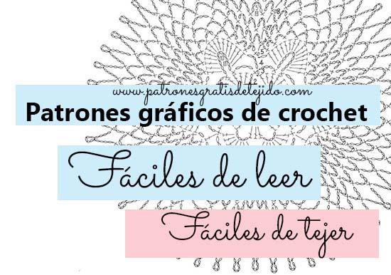 Patrones Crochet Fáciles de Tejer | Crochet y Dos agujas - Patrones ...