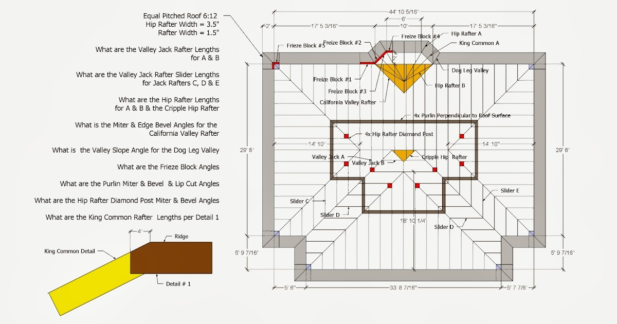 Hip and Valley Rafter Sizing