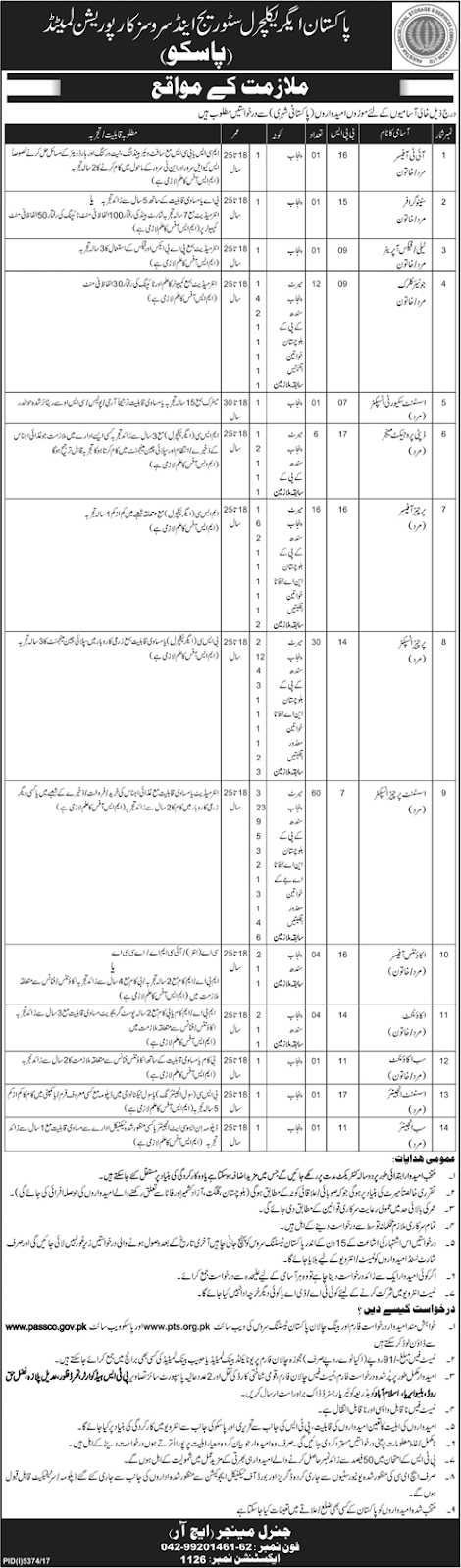 Jobs in Punjab , Jobs in Lahore , Jobs in Faisalabad, Punjab Jobs 2018 , DAE Jobs 2018 , Agriculture Jobs 2018