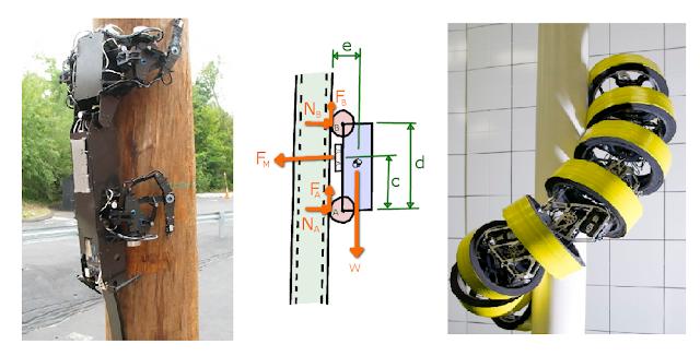 pole climbing robot