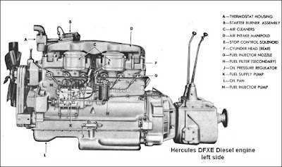 How Does A Car Horn Work Diagram further Jeep Interior Wiring Diagram likewise 2000 Acura Rl Engine Diagram additionally 1952 Gmc Fuel Gauge Wiring Diagram as well Starting System Wiring Diagram Youtube Starter. on cj5 wiring diagram
