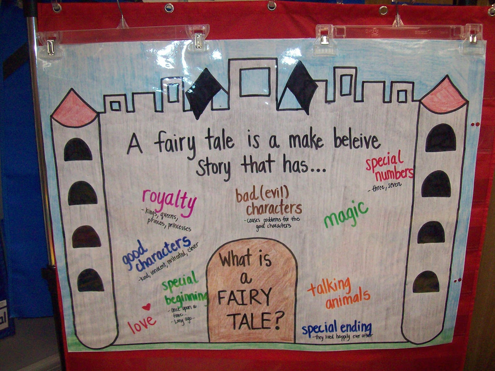 Teaching With Terhune: Fairy Tale/Storybook Characters Unit [ 1200 x 1600 Pixel ]