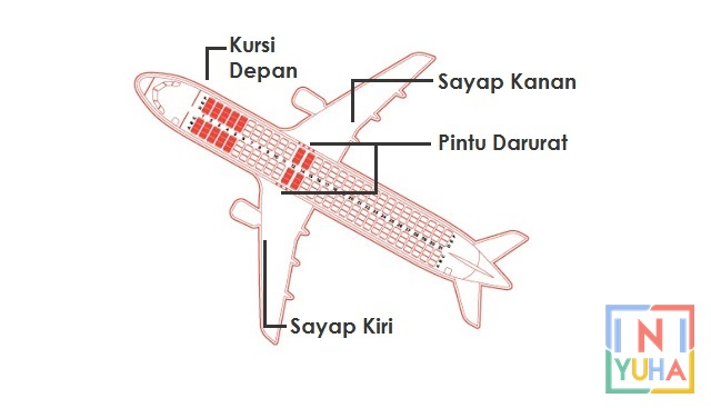 Denah Kursi Pesawat