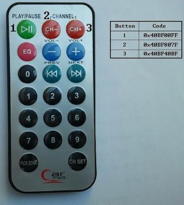 Car MP3 IR remote control button codes