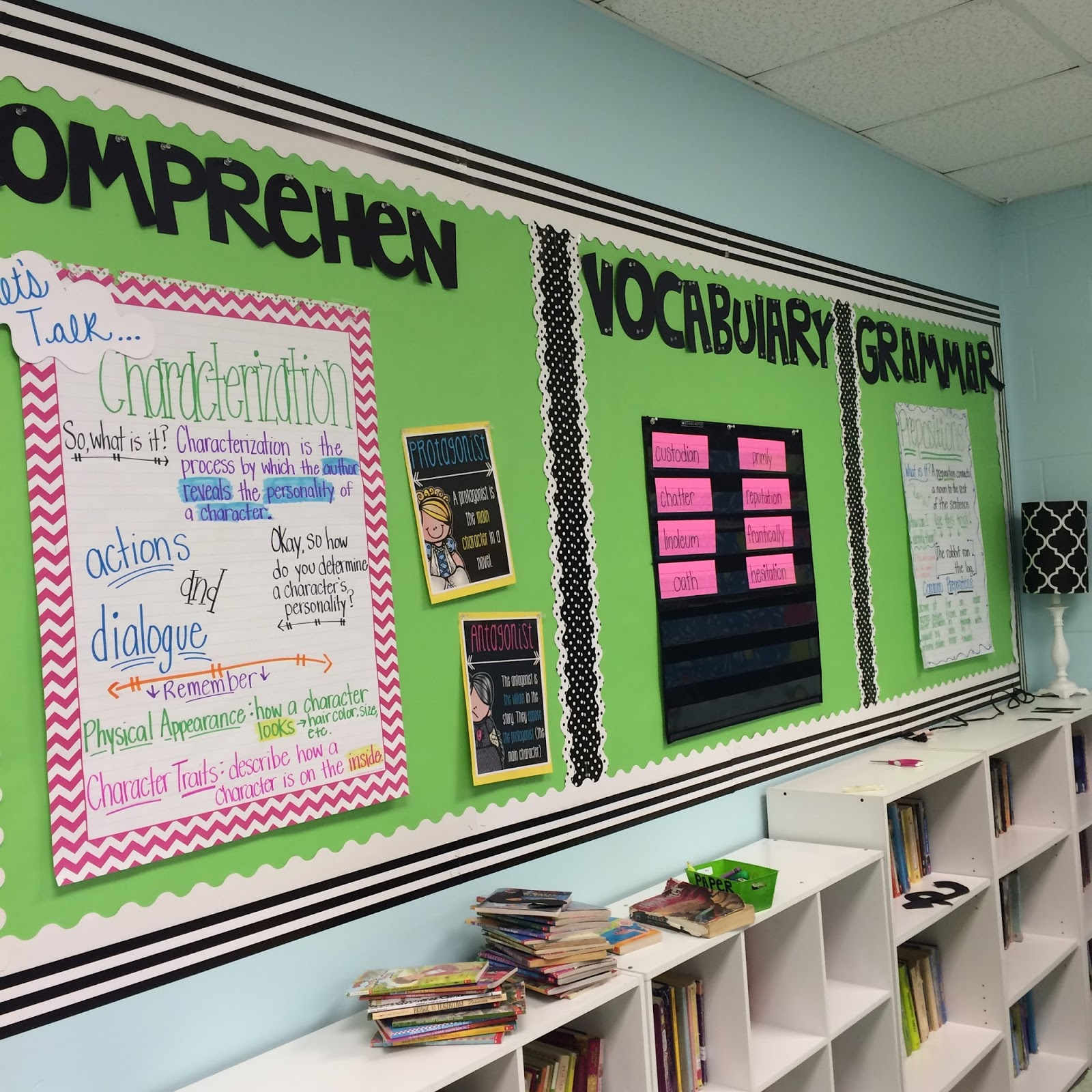 Classroom Ideas For 5th Grade ~ Classroom decorating day life in fifth grade