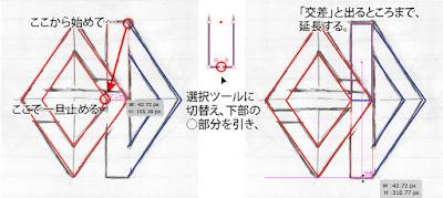 長方形作成