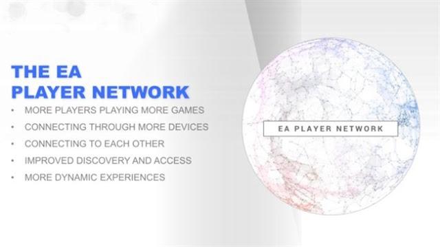 https://4.bp.blogspot.com/-54K_lWTxMGQ/V0aKENsxQnI/AAAAAAAAH0k/_ZmCKzSpiI8iBukxk7QdRr8uaDTmcDLbwCLcB/s640/ea_player_network.jpg