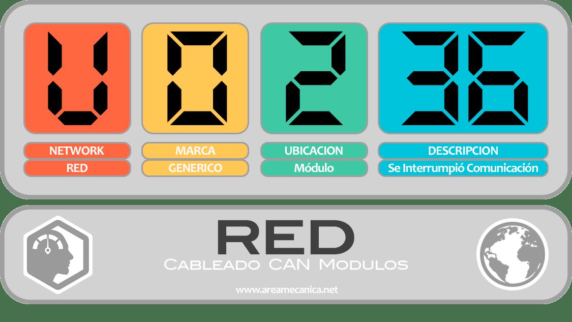 CODIGOS DE FALLA (U0200-U02FF) RED | OBD2 | DTC
