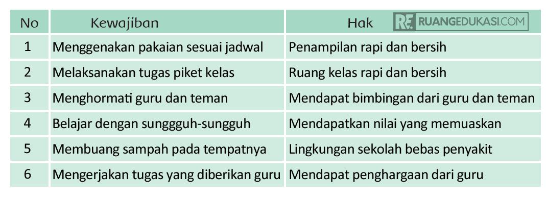 Kunci Jawaban Tema 4 Kelas 3 Halaman 84, 85