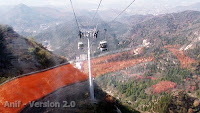 Cable Car Ride at Badaling - Great Wall of China
