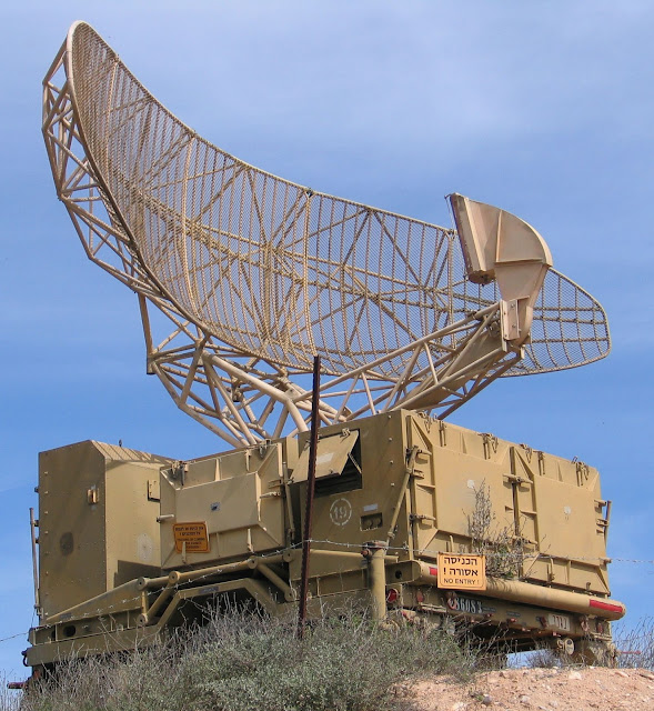 How RADARs are used to detect an aircraft?
