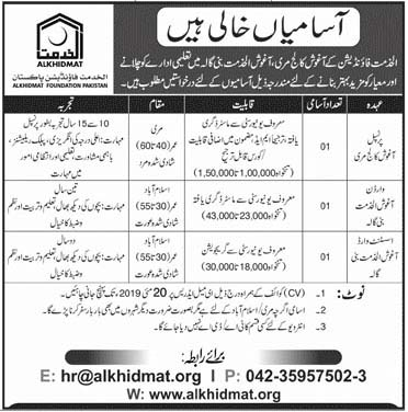 Latest Jobs in Al Khidmat Foundation 2019