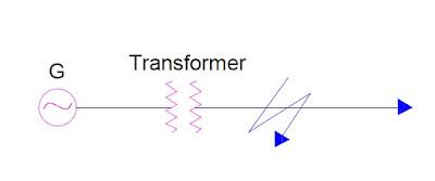 Symmetrical-Fault-calculation