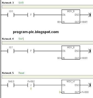 PLC ladder Programming for Microsoft Office Excel